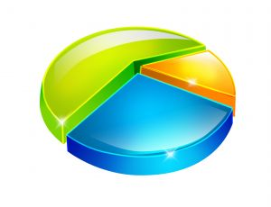 Vertaislainoissa enemmän lainanhakijoita kuin lainantarjoajia